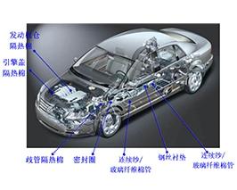 汽车行业应用
